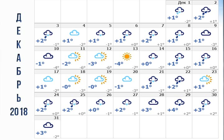 Прогноз погоды на декабрь 2018 года для Самары