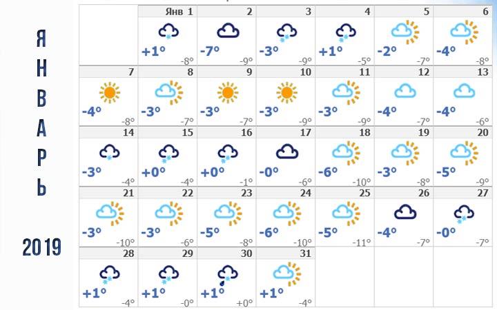 Прогноз погоды на январь 2019 года для Самары