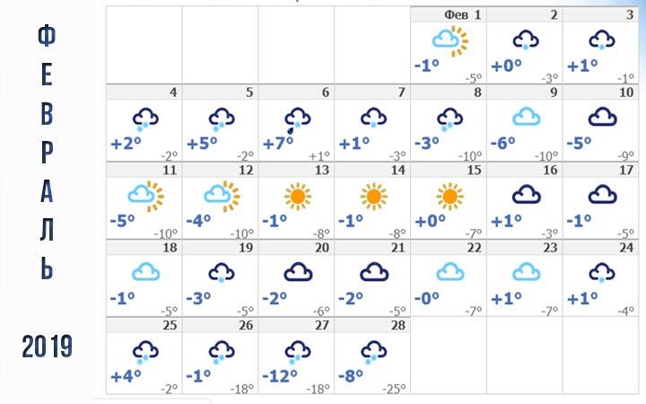Прогноз погоды на февраль 2019 года для Самары