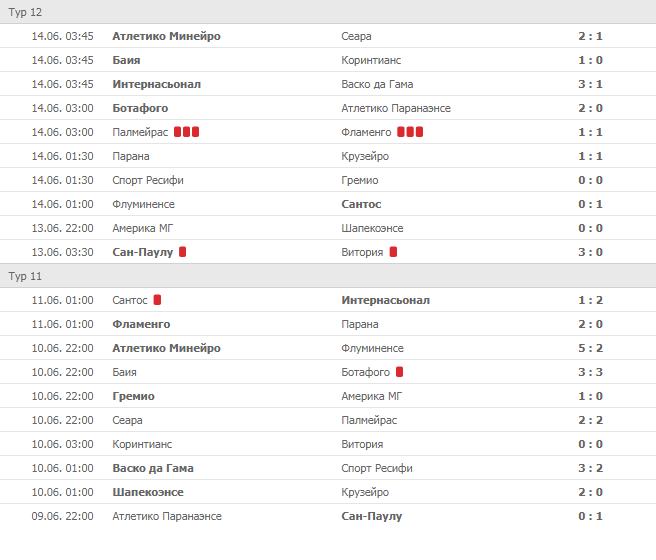 Расписание игр Кубка Карьяла в 2018-2019 году