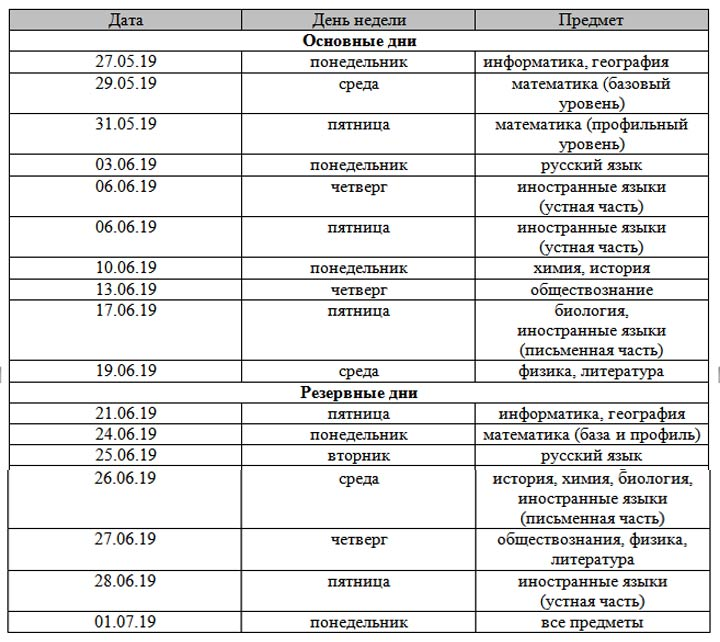 Расписание основного периода ЕГЭ 2019 года