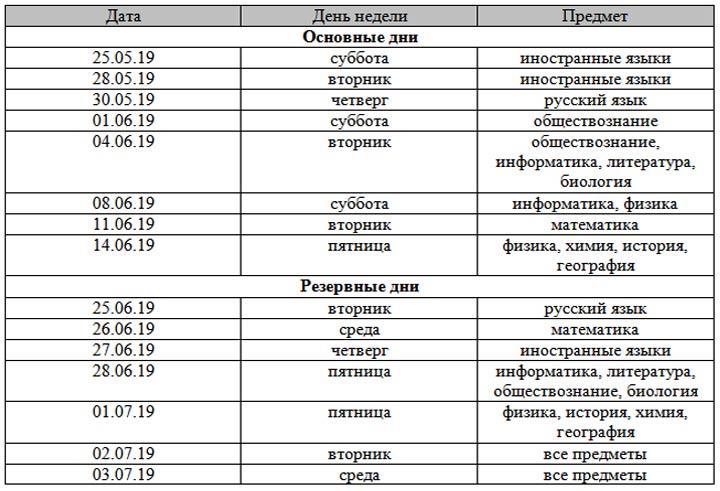 Расписание основного периода ОГЭ 2019 года