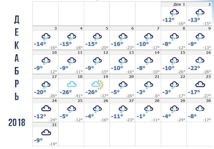 Погода в декабре 2018 года в Красноярске