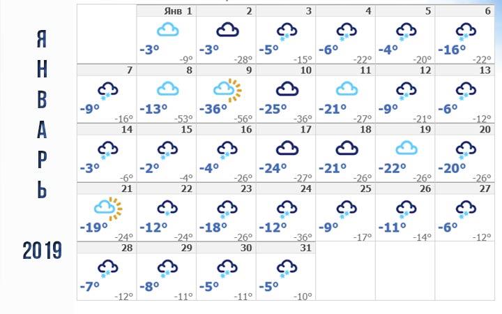 Погода в январе 2019 года в Красноярске