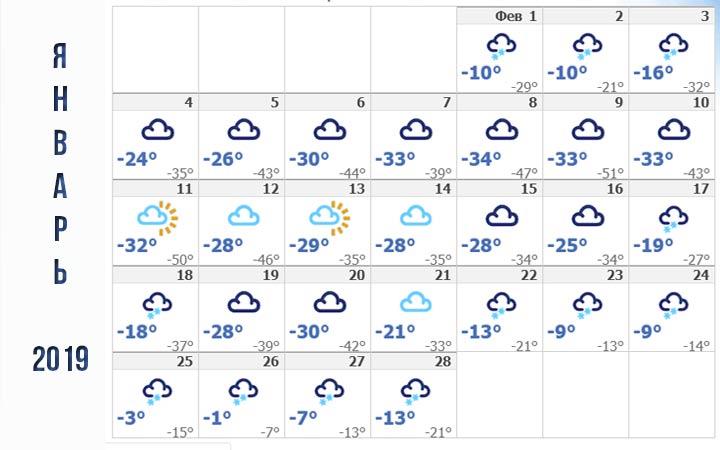 Погода в феврале 2019 года в Красноярске