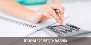 Срок сдачи отчетности в фсс в 2019