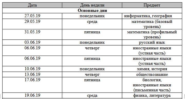 Расписание основных дней основного этапа ЕГЭ 2019