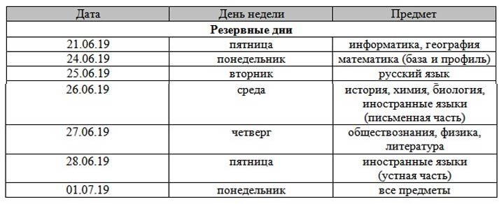 Расписание экзаменов ЕГЭ 2019