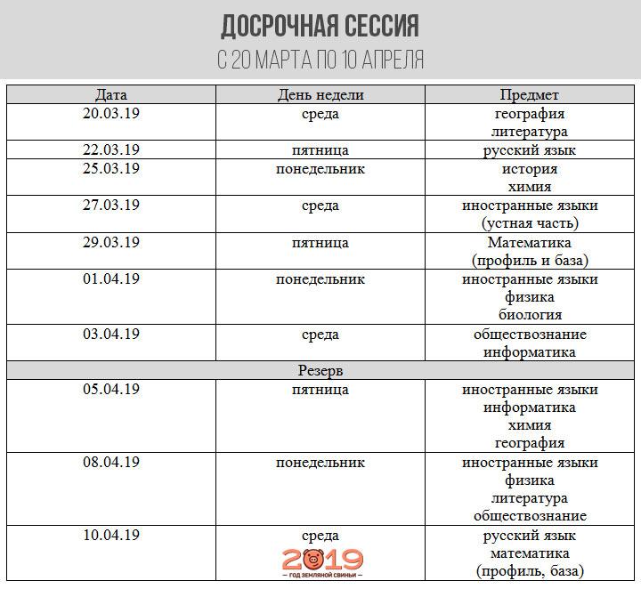 Расписание ЕГЭ 2019 (досрочная сессия)