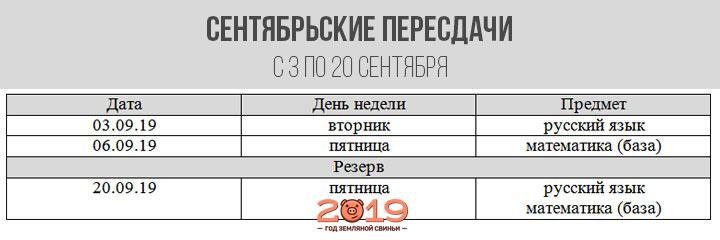 Расписание ЕГЭ 2019 (сентябрьские пересдачи)