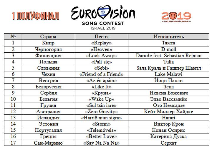 Участники 1-го полуфинала Евровидение 2019