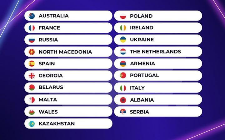 Детское Евровидение 2019 страны участницы