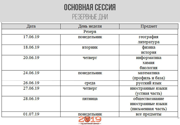 Расписание ЕГЭ 2019 (резервные дни основной сессии)
