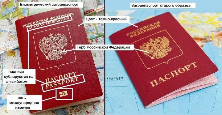 Загранпаспорт РФ старого и нового образца