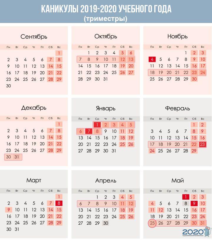Каникулы в 2019-2020 году для школ с триместровой системой обучения