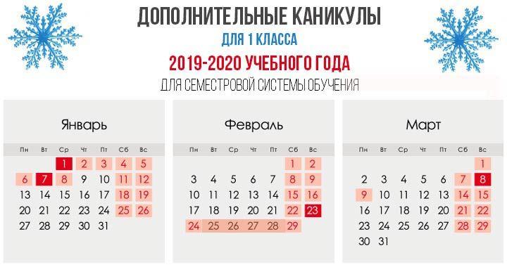 Дополнительные каникулы 2019-2020 для семестровой системы обучения