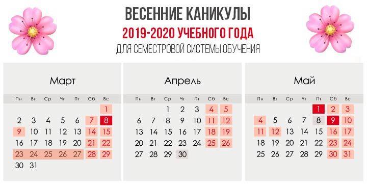 Весенние каникулы 2019-2020 для семестровой системы обучения