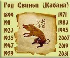 Каким будет 2022 год Тигра для Кабана