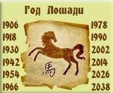 Каким будет 2022 год Тигра для Лошади