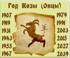 Каким будет 2022 год Тигра для Козы