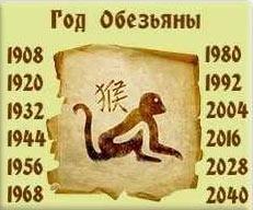 Каким будет 2022 год Тигра для Обезьяны