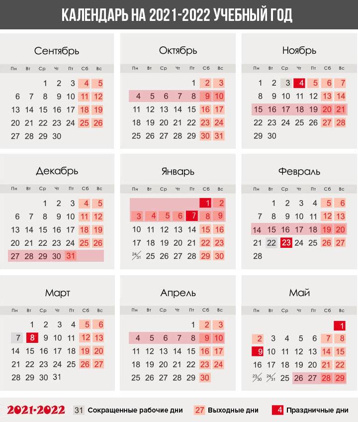 Календарь учителя для России на 2021-2022 учебный год - триместры
