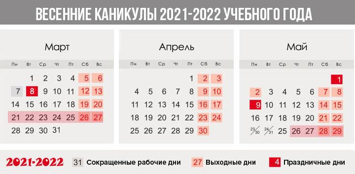 Весенние каникулы 2021-2022 учебного года - четверти и семестры
