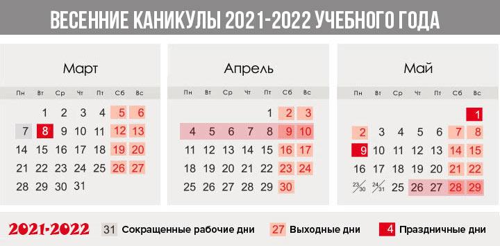 Весенние каникулы 2021-2022 учебного года - триместры
