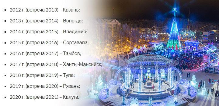 Новогодняя столица России - список городов до 2022 года
