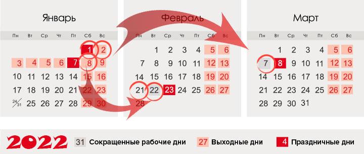 Перенос выходных дней в 2022 году (предварительный вариант)
