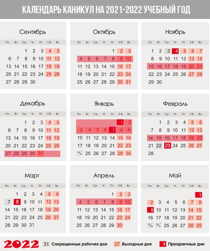 Весенние каникулы в 2022 году (триместры)