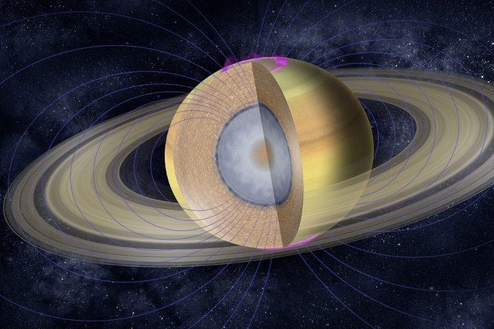 сатурн в разрезе