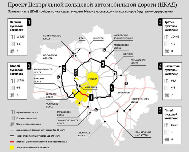 Подробная карта ЦКАД в 2019 году