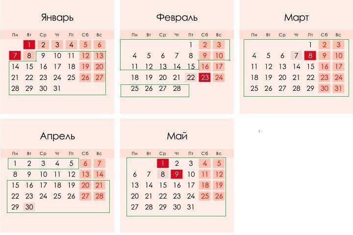 Триместры в школе в 2018-2019 году