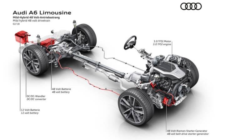 Мягкий гибрид Audi A6 2019