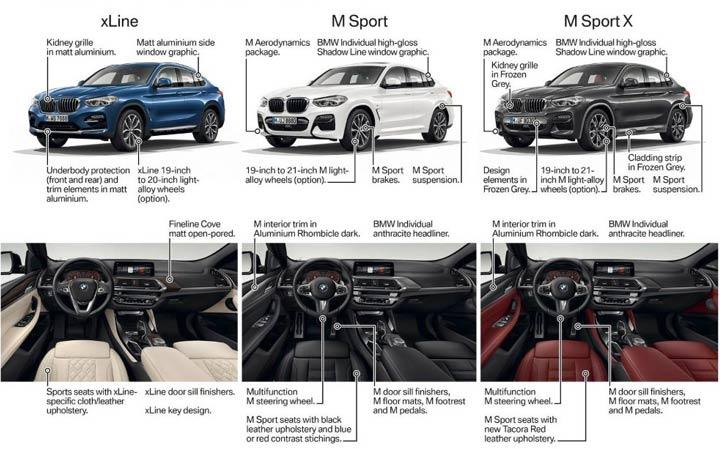Все BMW X4 2019 года