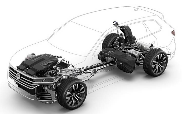 Технические характеристики Volkswagen Touareg 2018-2019