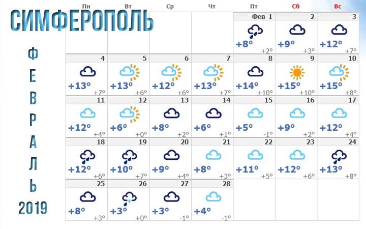 Весенний призыв в 2019 году в России: сроки проведения в 2019 году